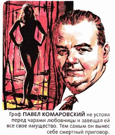 Рабство у госпожи Тарновской
